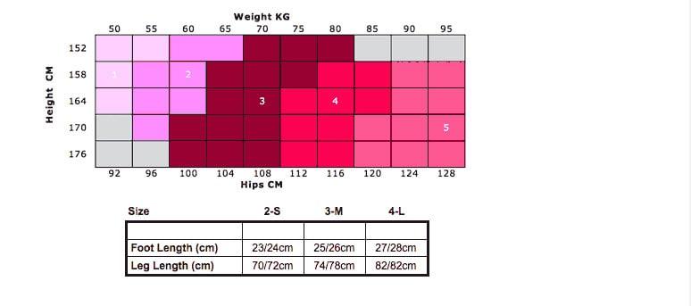 Fiore Size Guide